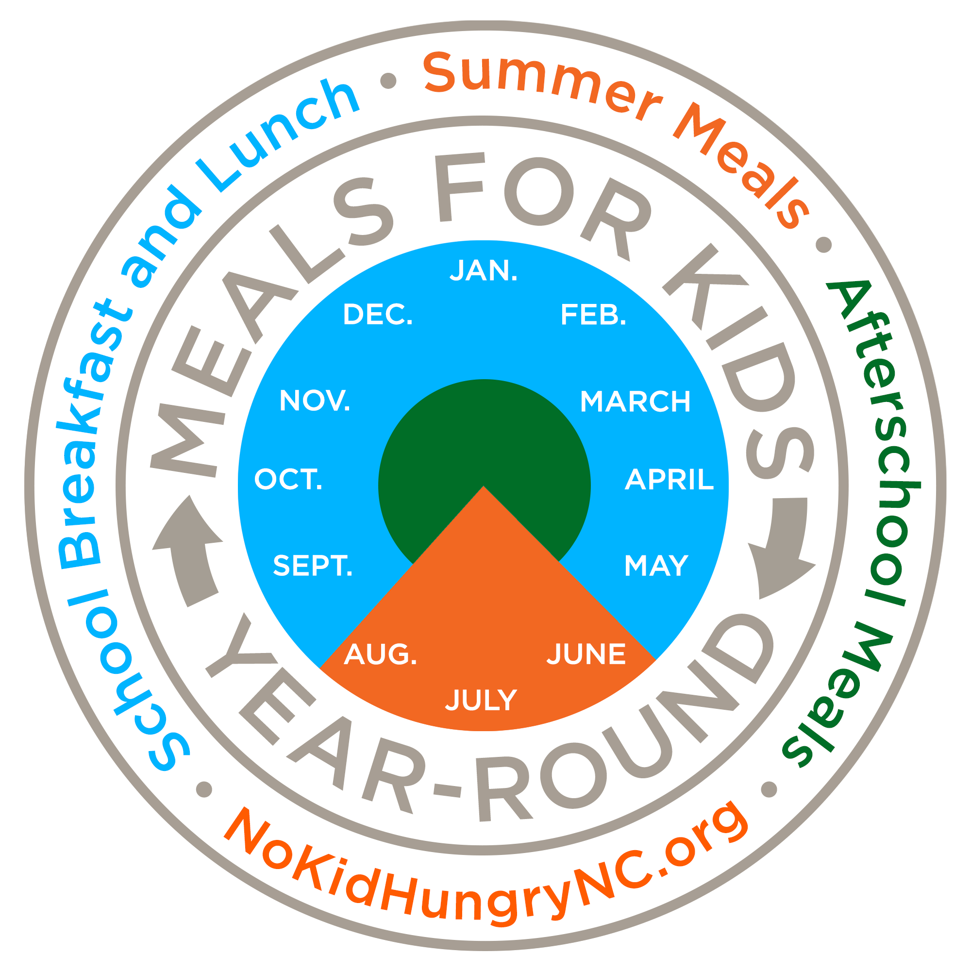 Year Round Meals - logo - main - full - 12.20.2019